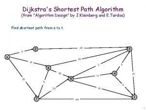 Dijkstras Shortest Path Algorithm from Algorithm Design by