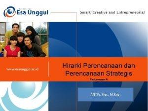 Hirarki Perencanaan dan Perencanaan Strategis Pertemuan 4 ANTIA