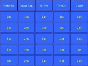 Crusades Italian Ren N Ren People Vocab 1