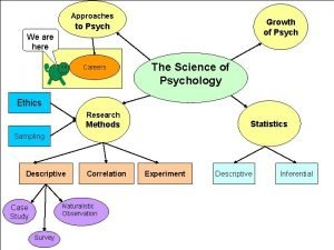 Approaches Growth of Psych to Psych We are