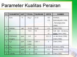Parameter Kualitas Perairan NO 1 PARAMETER Suhu UNIT