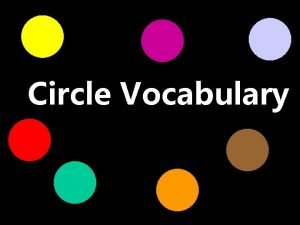 Circle Vocabulary C Circle set of all pointsequidistant