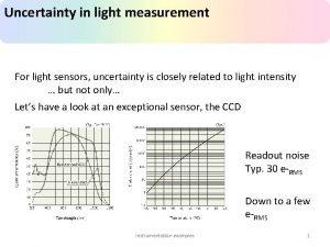 Uncertainty in light measurement For light sensors uncertainty