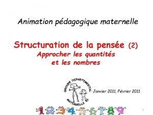 Animation pdagogique maternelle Structuration de la pense Approcher