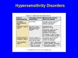 Hypersensitivity Disorders Hypersensitivity Disorders Immune Response Ig E