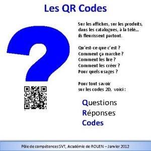 Les QR Codes Sur les affiches sur les