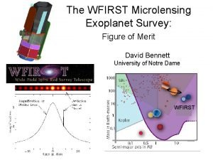 The WFIRST Microlensing Exoplanet Survey Figure of Merit
