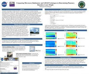 Comparing Microwave Radiometer and LIDAR Techniques in Determining