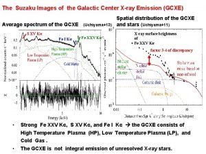 The Suzaku Images of the Galactic Center Xray