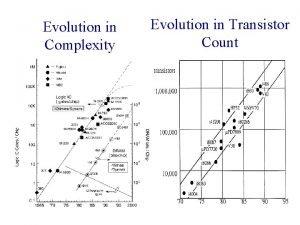 Evolution in Complexity Evolution in Transistor Count Evolution