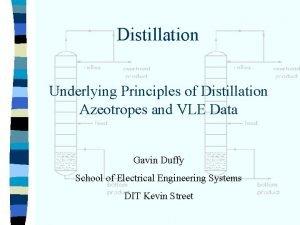Distillation Underlying Principles of Distillation Azeotropes and VLE