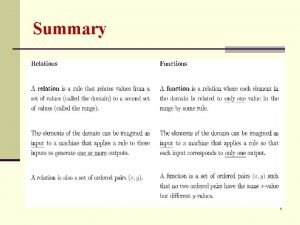 Summary 1 Relations Domain Range and Rule Domain