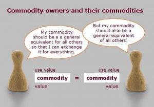 Commodity owners and their commodities My commodity should