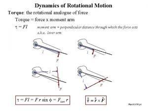 Dynamics of Rotational Motion Torque the rotational analogue