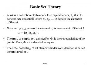 Basic Set Theory A set is a collection