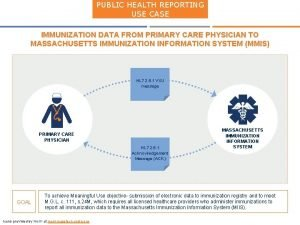 PUBLIC HEALTH REPORTING USE CASE IMMUNIZATION DATA FROM