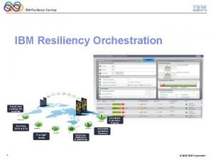 IBM Resiliency Services IBM Resiliency Orchestration Deploy best
