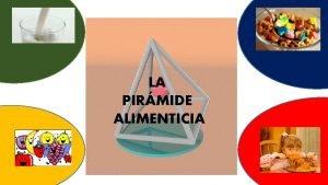LA PIRMIDE ALIMENTICIA PIRMIDE ALIMENTICIA REALIZADO POR HARLEY