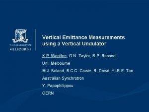 Vertical Emittance Measurements using a Vertical Undulator K