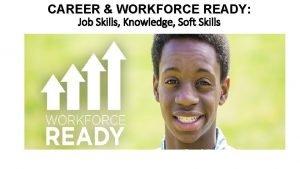 CAREER WORKFORCE READY Job Skills Knowledge Soft Skills