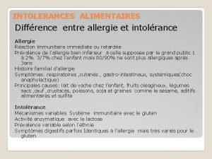 INTOLERANCES ALIMENTAIRES Diffrence entre allergie et intolrance Allergie