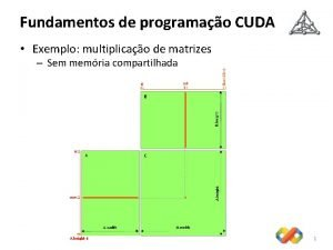 Fundamentos de programao CUDA Exemplo multiplicao de matrizes