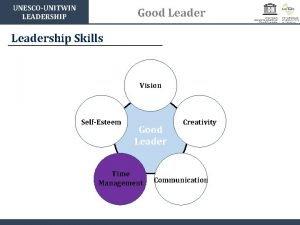 UNESCOUNITWIN LEADERSHIP Good Leadership Skills Vision SelfEsteem Good