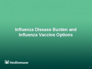 Influenza Disease Burden and Influenza Vaccine Options 1