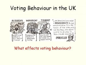 Voting Behaviour in the UK What effects voting