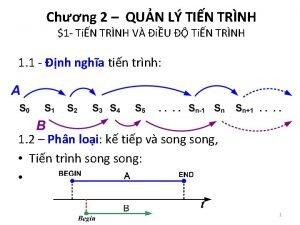Chng 2 QUN L TIN TRNH 1 TiN