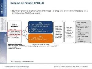Schma de ltude APOLLO tude de phase 3