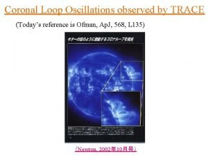 Coronal Loop Oscillations observed by TRACE Todays reference
