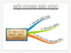 NI DUNG BI HC Bc 1 chn cng