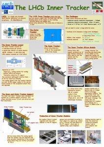 The LHCb Inner Tracker LHCb covers the high
