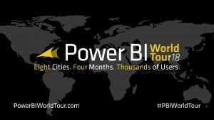 Practical Power BI Organising your Groups Workspaces and