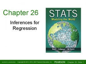 Chapter 26 Inferences for Regression Copyright 2015 2010