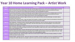 Year 10 Home Learning Pack Artist Work Task
