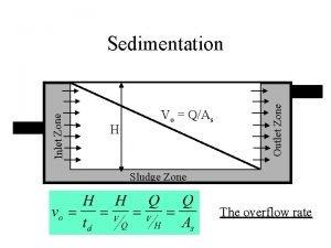 H Vo QAs Outlet Zone Inlet Zone Sedimentation