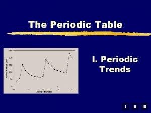 The Periodic Table I Periodic Trends I II