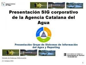 Presentacin SIG corporativo de la Agencia Catalana del