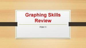 Graphing Skills Review FOM 11 Remember CHECK MY
