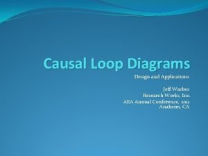 Causal Loop Diagrams Design and Applications Jeff Wasbes