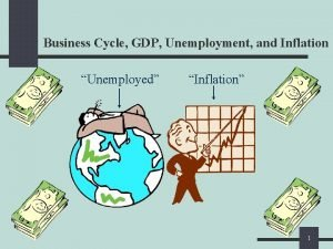 Business Cycle GDP Unemployment and Inflation Unemployed Inflation