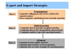 Export and import Strategies Phases of Export Development