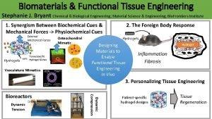 Biomaterials Functional Tissue Engineering Stephanie J Bryant Chemical
