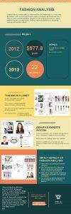 FASHION ANALYSIS Fashion industry analysis seeks to understand