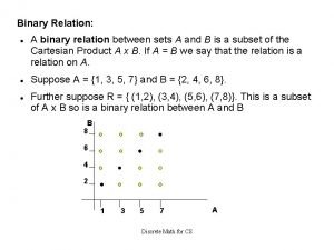 Binary Relation A binary relation between sets A