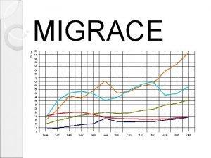 MIGRACE MIGRACE sthovn z msta na msto piny