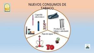 NUEVOS CONSUMOS DE TABACO Cigarrillo electrnico Productos de