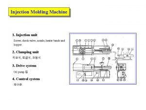 Injection Molding Machine 1 Injection unit Screw check